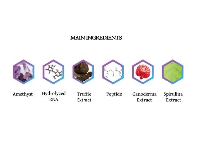 DXN Gempyuri krémek összetétele